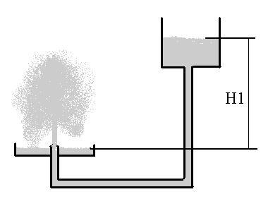 Картинки схема фонтана